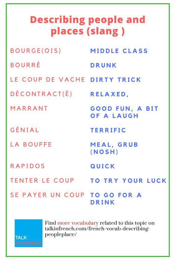 48 Everyday French Words to Describing People and Place (slang)   Apprendre  l'anglais, Apprendre le français, Apprentissage de l'anglais