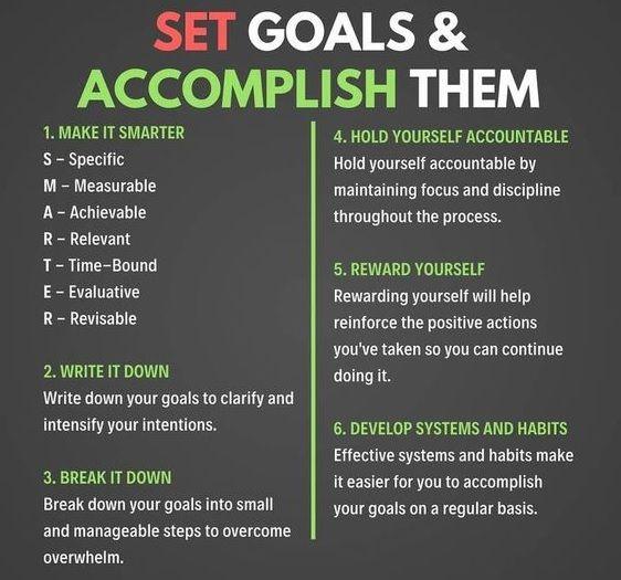 Set goals and accomplish them...
