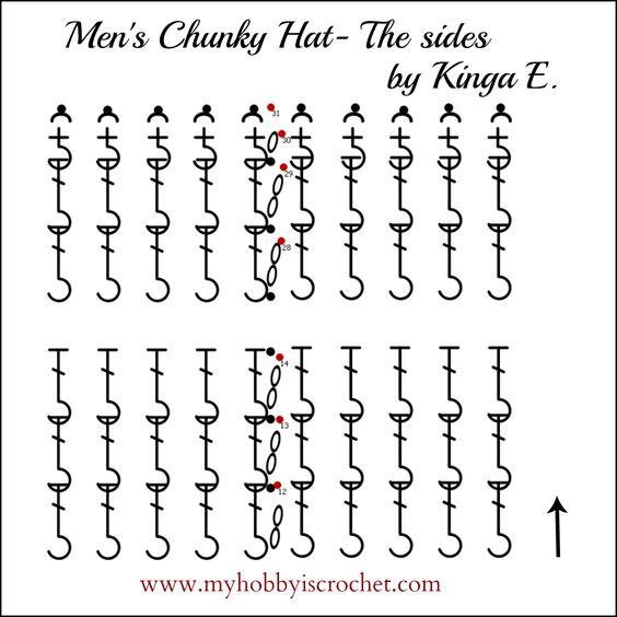 Crochet men\'s hat free pattern, chunky hat for men free crochet ...