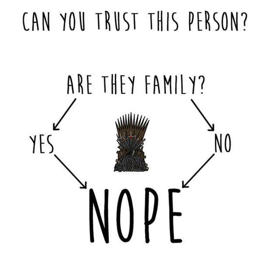 NOPE. 12 Charts Only Game Of Thrones Fans Will Understand:
