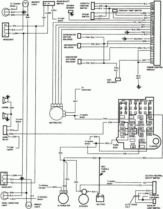 1994 Chevy S10 Gauge Cluster Wiring