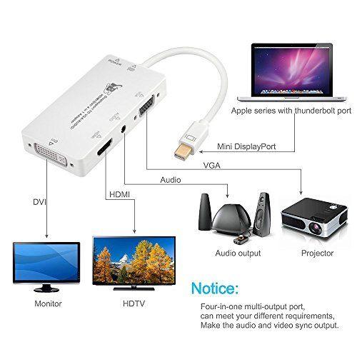 TBS2232 Adaptateur 4 en 1 Thunderbolt Mini DisplayPort vers HDMI / DVI / VGA avec Audio - Adapter Converter MiniDP to HDMI / DVI / VGA with Audio TBS http://www.amazon.fr/dp/B01BMPQ6W2/ref=cm_sw_r_pi_dp_h1o8wb02P1KY5