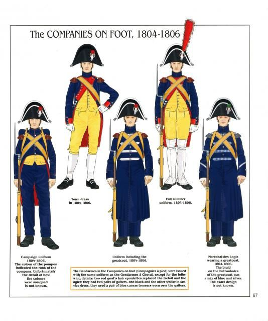 French Imperial Guard Vol.3 Cavalry 1804-1815