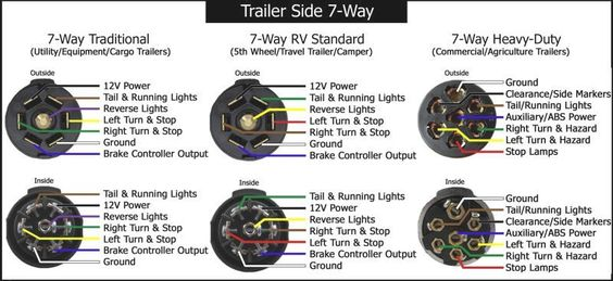 Stupendous Exiss Horse Trailer Wiring Diagram Somurich Com Wiring Cloud Hisonuggs Outletorg