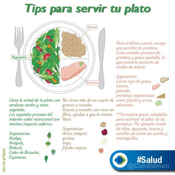 #Salud #Infografia #Tips para servir tu #Plato vía @Candidman  ¿Cómo debe lucir tu plato? Si estás buscando una mejor #Alimentacion, aquí lo puedes ver.