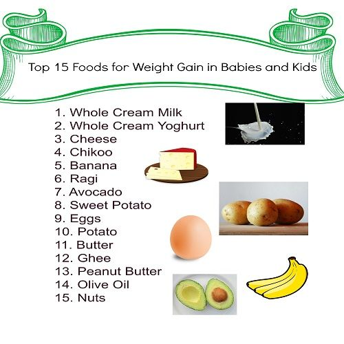 Foods To Eat While Breastfeeding To Help Baby Gain Weight