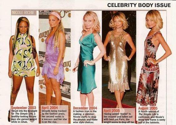 Nicole Richie Anorexia... Nicole Richie