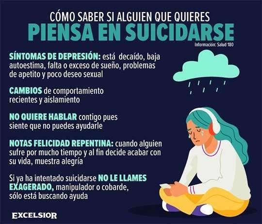 Suicidio debe prevenirse desde la infancia; conoce las señales