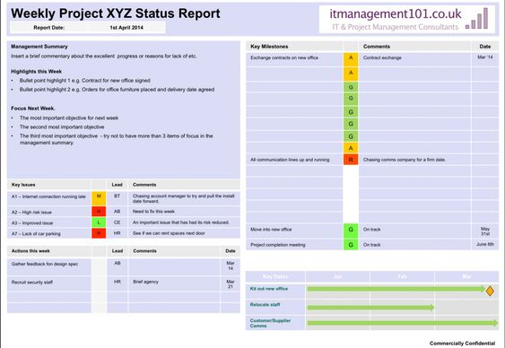 Use the Project Management PowerPoint Templates to report your - engineering report template
