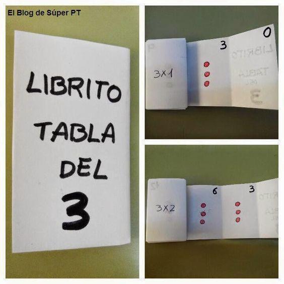 Materiales manipulativos Libritos enrollables para trabajar las tablas de multilicar de una forma divertida y diferente, con papel y rotuladores.: