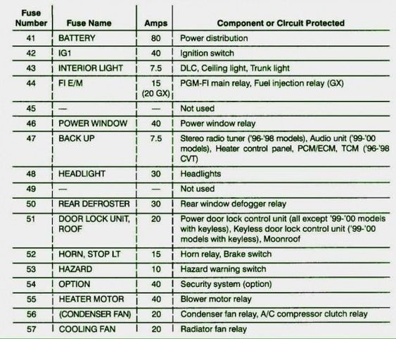 1995 Honda Accord Distributor Wiring Diagram Honda Civic Honda Honda Civic Engine