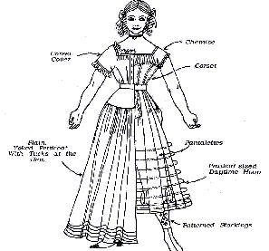 women s costume guidelines from dickensfair   this is a