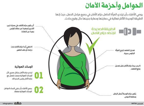 الحوامل وأحزمة الأمان صحيفة مكة انفوجرافيك مجتمع Infographic Memes Ecard Meme