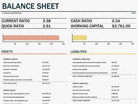 Balance Sheet Cash Flow Statement  Balance Sheet Template