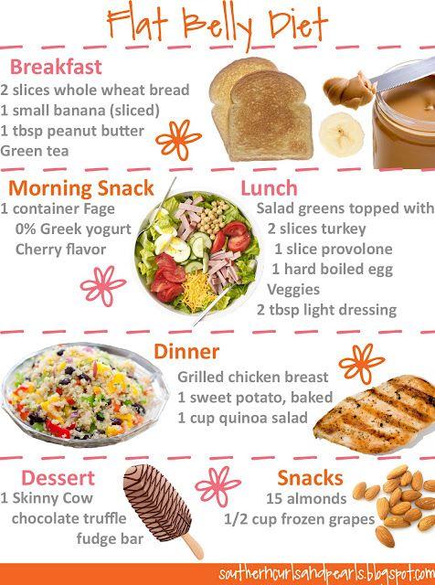 Flat tummy diet, yum!! Breakfast: 300  Mid-morning snack: 120  Lunch: 350  Dinner: 500  Dessert: 100  Snacks: 130