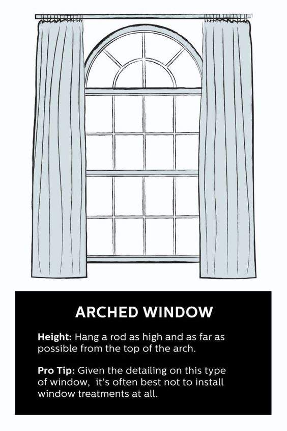 How To Hang Curtains 101 | How to hang, The o'jays and Arched windows