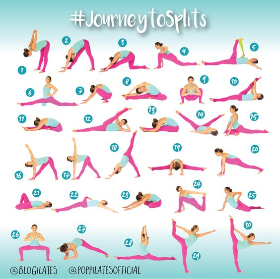 30 Days & 30 Stretches to Splits! #JourneytoSplits | Blogilates: Fitness, Food, and lots of Pilates | Bloglovin'