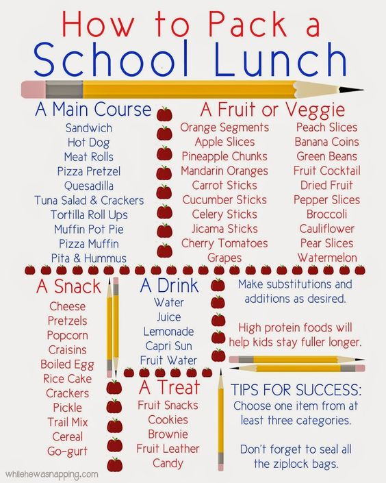 Having a lunch lull? Here's a guide to help you finish out the year strong with health and easy lunches!