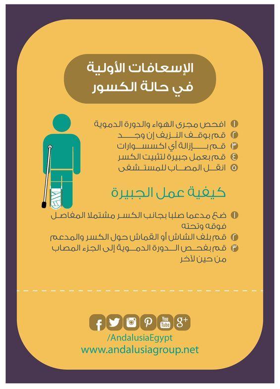 الاسعافات الأولية في حالات الكسور Emergency Medicine Health Advice Medical Information