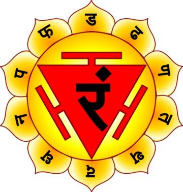 1000  images about Yantras on Pinterest