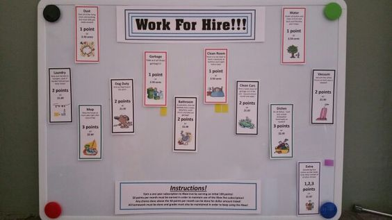 Work for hire board