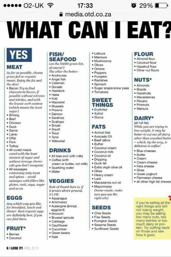 Fast Food For No Carb Diet