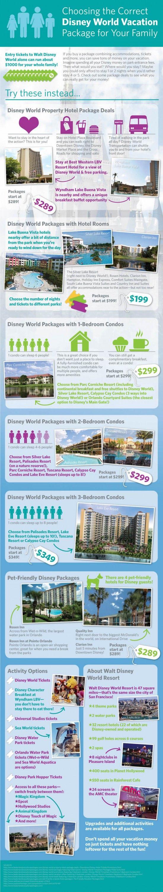 Choosing the Best Disney World Vacation Package