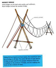 I made this when I was a kid in Boy Scouts, one of the reason I love rope rescue.....St Hilary Cougars Scout Troop 473