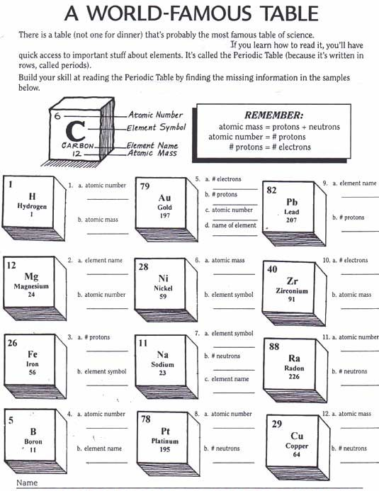 Periodic Table Activity Worksheets   ... - Interactive Periodic Table WebElements- Interactive Periodic Table
