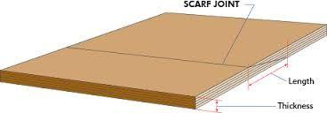 Resultado de imagem para plywood joints