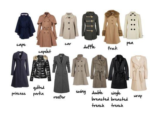 Coat glossary: