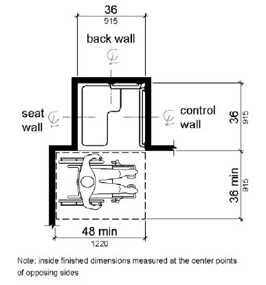 A Transfer Stall Is Shown In Plan View To Be 36 By 36
