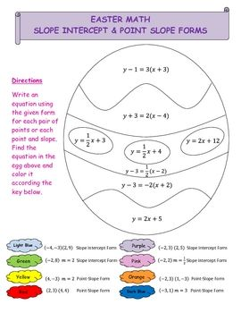 math worksheet : this worksheet contains 8 problems asking the students to write an  : Slope Math Worksheets