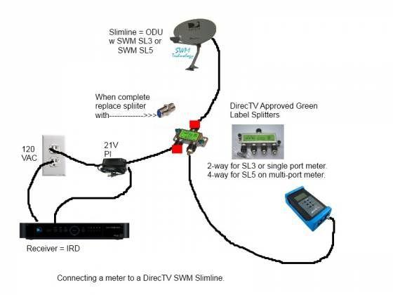 16 Swm 8 Wiring Diagram Directv Splitters Wire