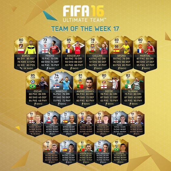 Fifa 16 Ultimate Team Team Of The Week Fifa Ultimate Team Fifa Fifa 16