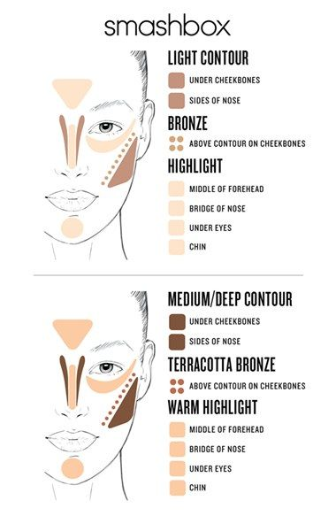 Beauty-contouring makeup kit with step-by-step instructions. Includes highlighter, contour, bronzer and a brush. So easy to use and totally brightens the face.: