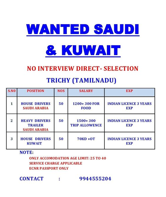 Urgent Job Requirement for the Leading CONSTRUCTION COMPANY in - petroleum engineer job description