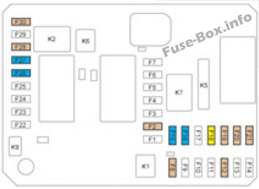 instrument panel fuse box #1 diagram (type 1): citroen c4 picasso ii (2013,  2014, 2015) | citroën c4 picasso, citroën c4, fuse box  pinterest