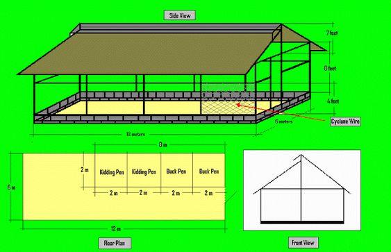 Diagram of standard goat house design