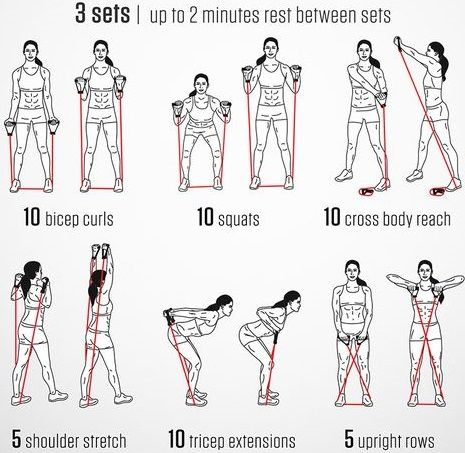 image relating to Printable Resistance Bands Exercises called resistance band physical exercises for adult males,resistance bands exercise routines