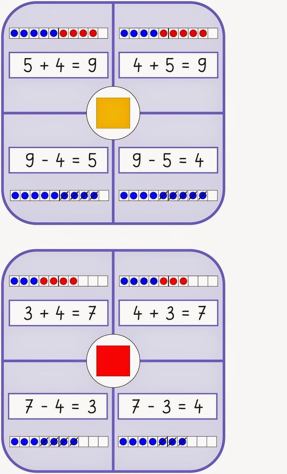 Lernstübchen: Aufgabenfamilien ZR 10
