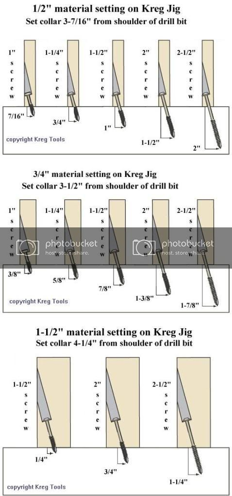 Kreg Screw Length Guide : screw, length, guide, Chart, Shows, Drill, Collar, Settings, Various, Screw, Lengths, Material, Thicknesses., Sh…, Woodworking, Jigs,, Joints