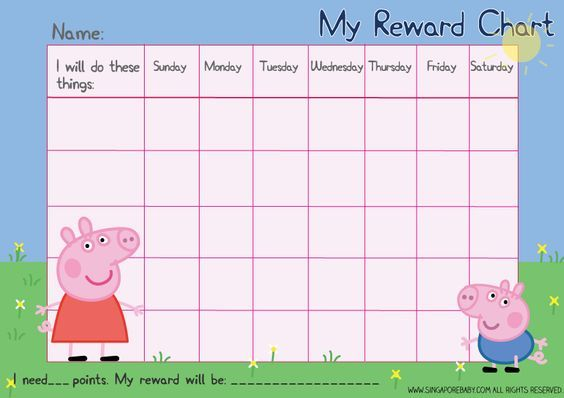 Picture of the Peppa Pig reward chart Download the free PDF - free reward charts to download