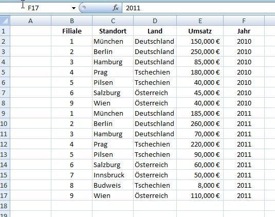 Excel Tabelle Erstellen Schritt Fr Schritt In 2020 Excel Sheet Music Resume