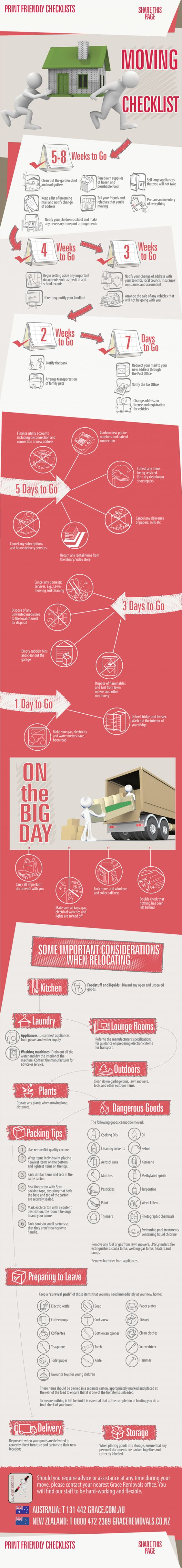 Moving Checklist [Infographic] - Few things in life seem to be able to cause more stress, chaos, and frustration (and did we mention stress?) in people than moving day. It seems like no matter how much prep and planning goes into making sure everything goes smoothly in moving to a new location, something always goes missing or is forgotten, or something goes wrong...