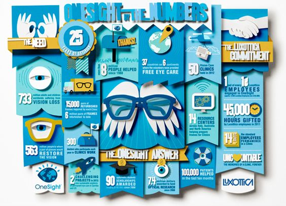 OneSight-Luxottica Poster on Behance