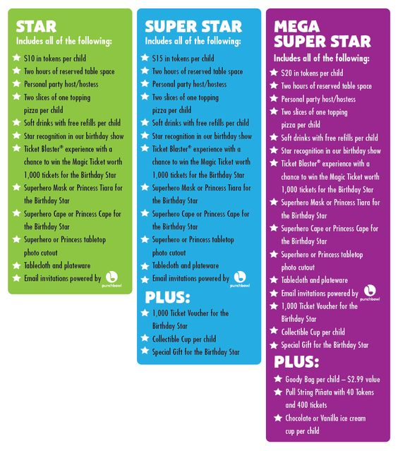 The Chuck E. Cheese menu prices are so affordable that throwing a large children's birthday party in one of its restaurants will not drain your wallet. The chain of family-friendly restaurants and entertainment centers, which was originally known as Chuck E. Cheese's Pizza Time Theatre and subsequently as Chuck E. Cheese's Pizza, is the.
