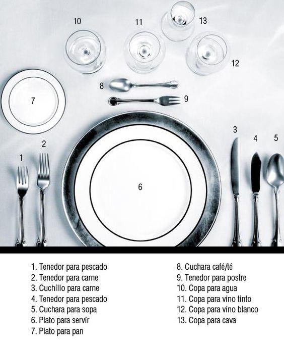 C mo poner la mesa en una cena formal etiqueta for Como poner una mesa bonita