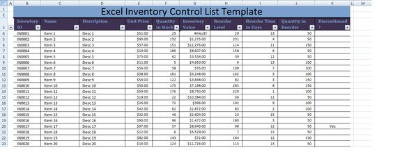 Excel Inventory Control List Template Xls  Projectmanagementwatch