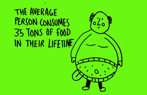 The average person consumes ... of food in their lifetime